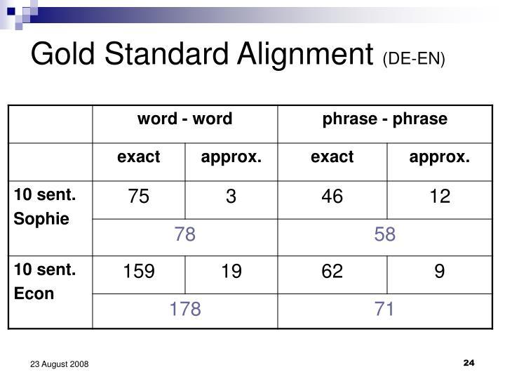 Gold Standard Alignment