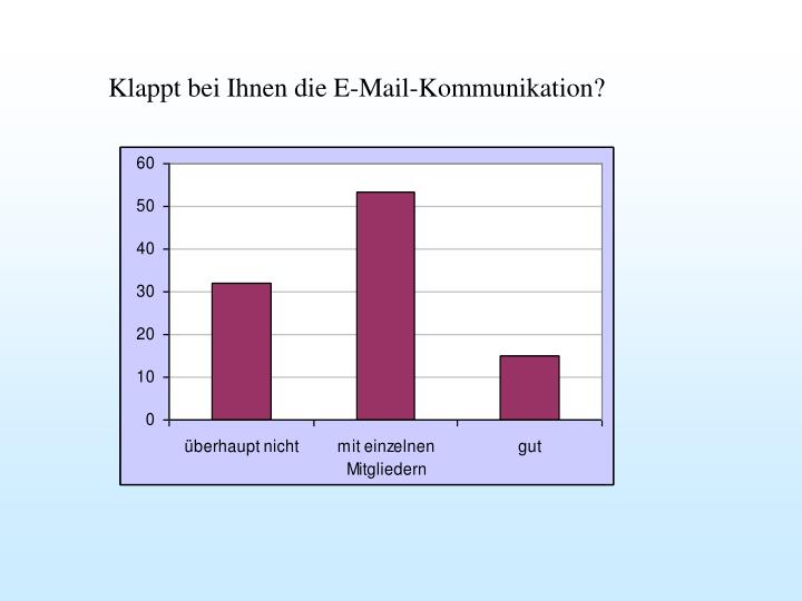Klappt bei Ihnen die E-Mail-Kommunikation?