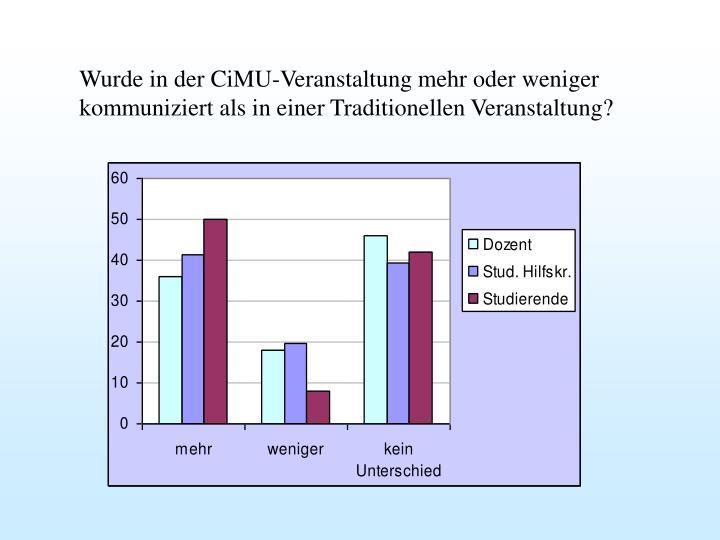 Wurde in der CiMU-Veranstaltung mehr oder weniger kommuniziert als in einer Traditionellen Veranstaltung?