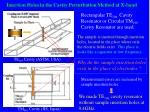 insertion holes in the cavity perturbation method at x band