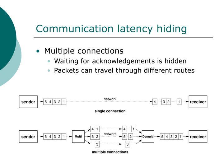 Communication latency hiding