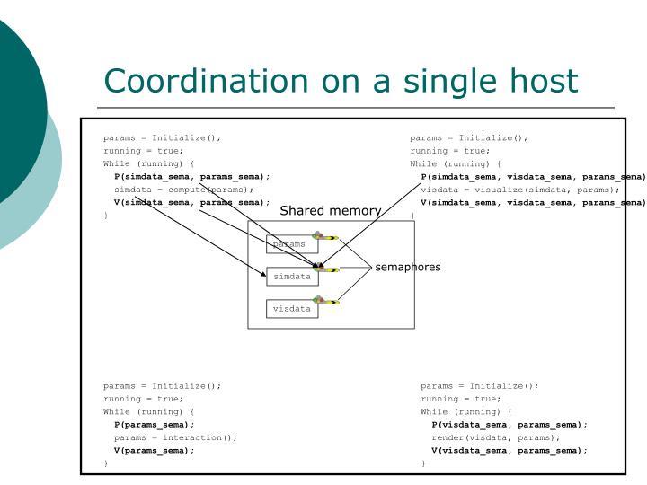 Coordination on a single host