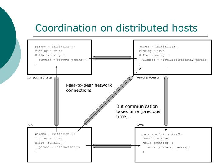 Coordination on distributed hosts
