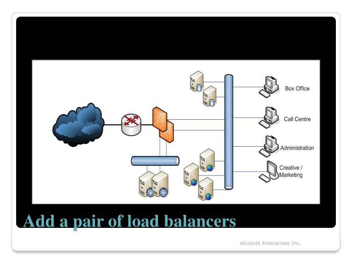 Add a pair of load balancers