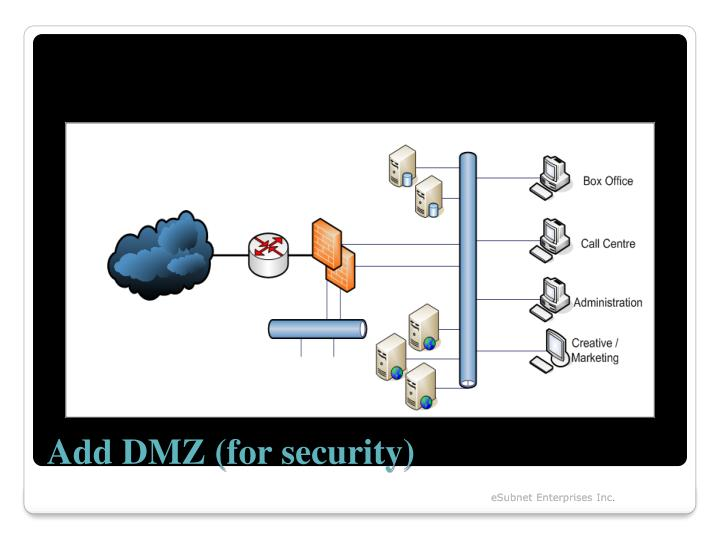 Add DMZ (for security)