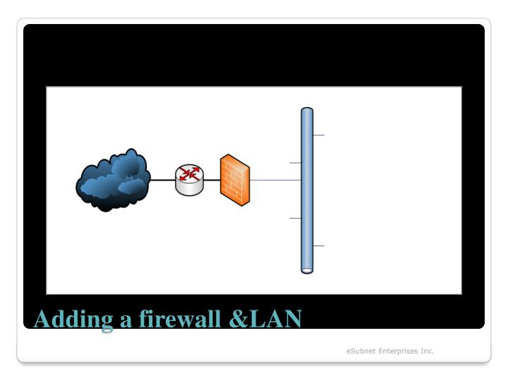 Adding a firewall &LAN