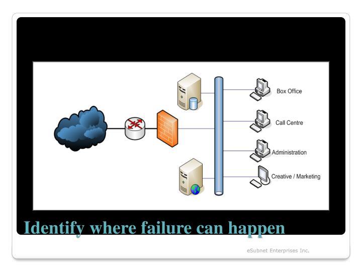 Identify where failure can happen