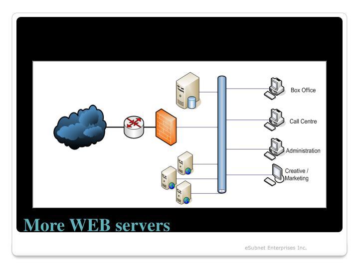 More WEB servers