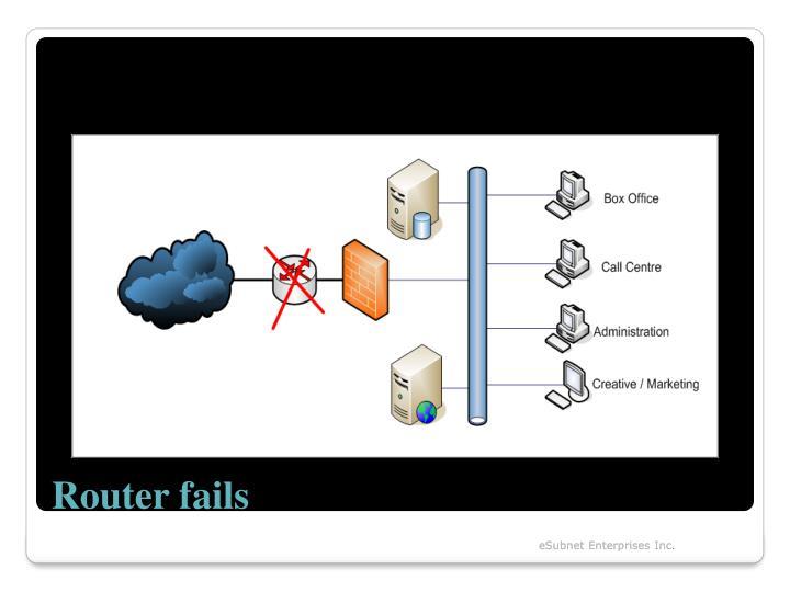 Router fails