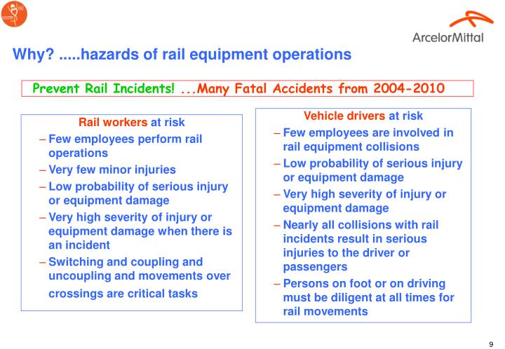 Why? .....hazards of rail equipment operations