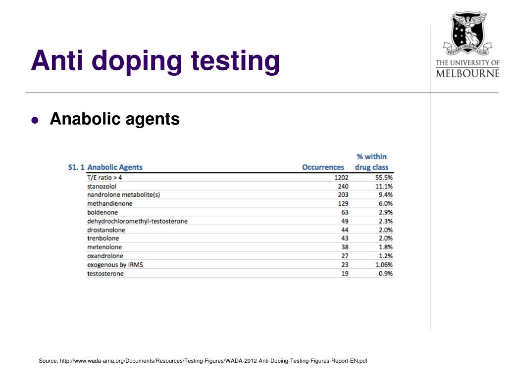 PPT - Eliminating doping in Sport: An impossible task ? PowerPoint
