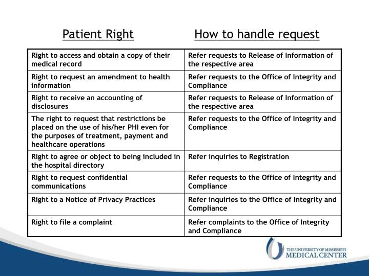 Patient Right