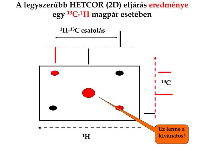 A legyszerűbb HETCOR (2D) eljárás