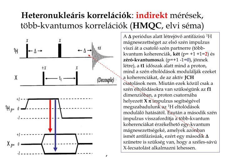 Heteronukleáris korrelációk
