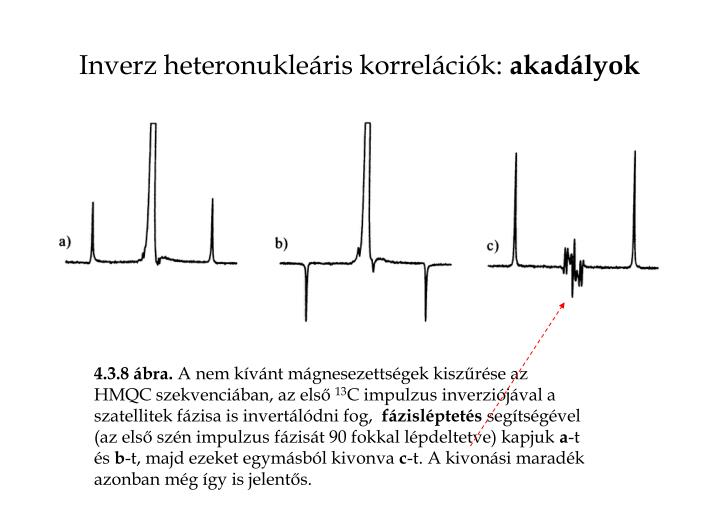 Inverz heteronukleáris korrelációk: