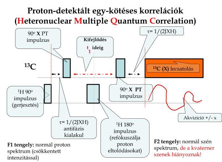 Proton-detektált egy-kötéses korrelációk (