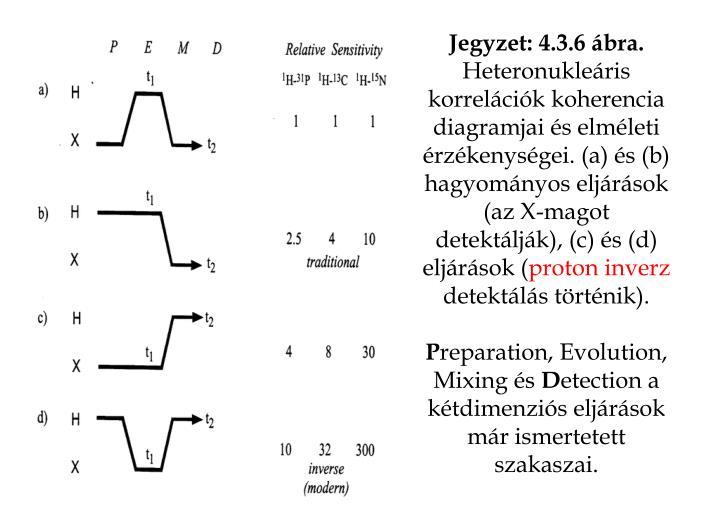 Jegyzet: 4.3.6 ábra.