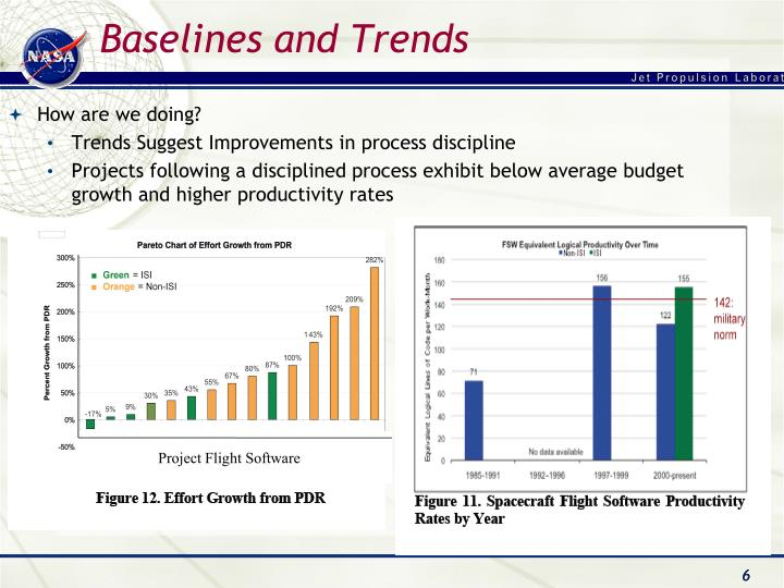 Baselines and Trends