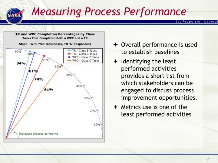 Measuring Process Performance