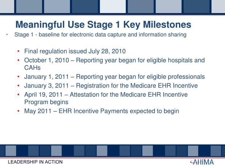 Meaningful Use Stage 1 Key Milestones