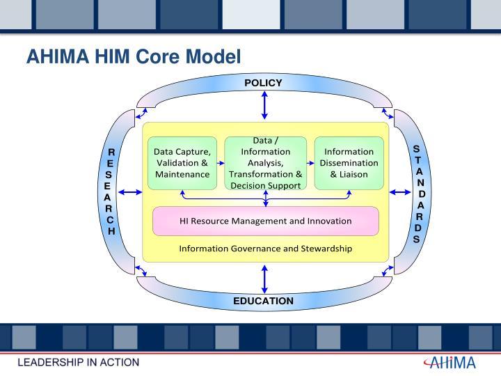 AHIMA HIM Core Model