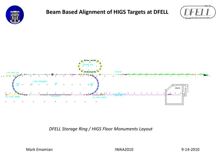 Beam based alignment of higs targets at dfell1