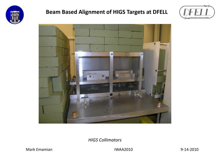 Beam Based Alignment of