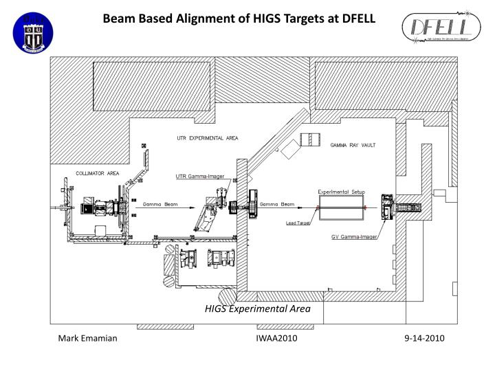 Beam Based Alignment of HIGS Targets at DFELL
