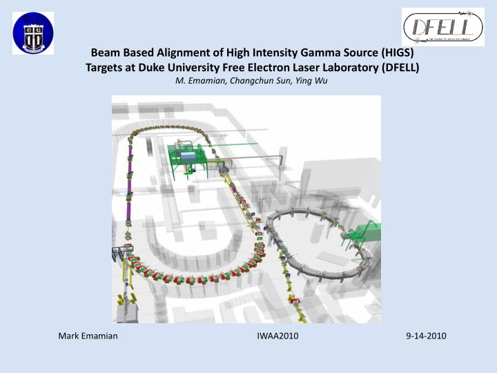 Beam Based Alignment of High Intensity Gamma Source (HIGS) Targets at Duke University Free Electron ...