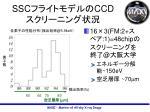 ssc ccd1