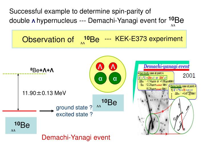 Successful example to determine spin-parity of
