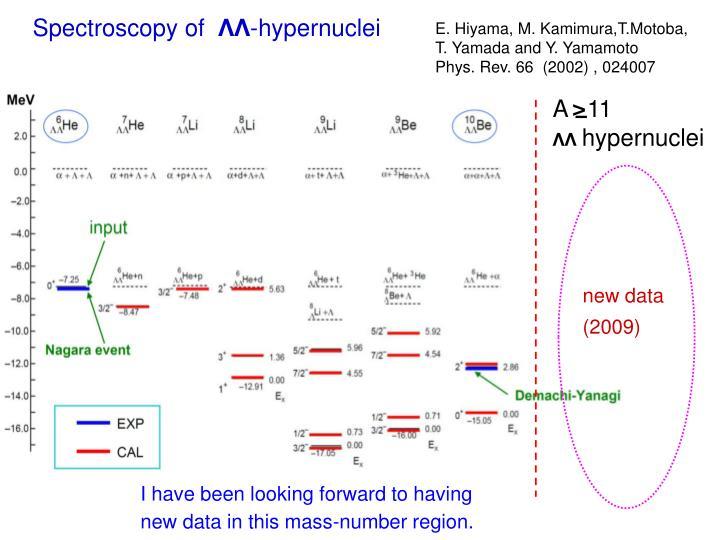 Spectroscopy of