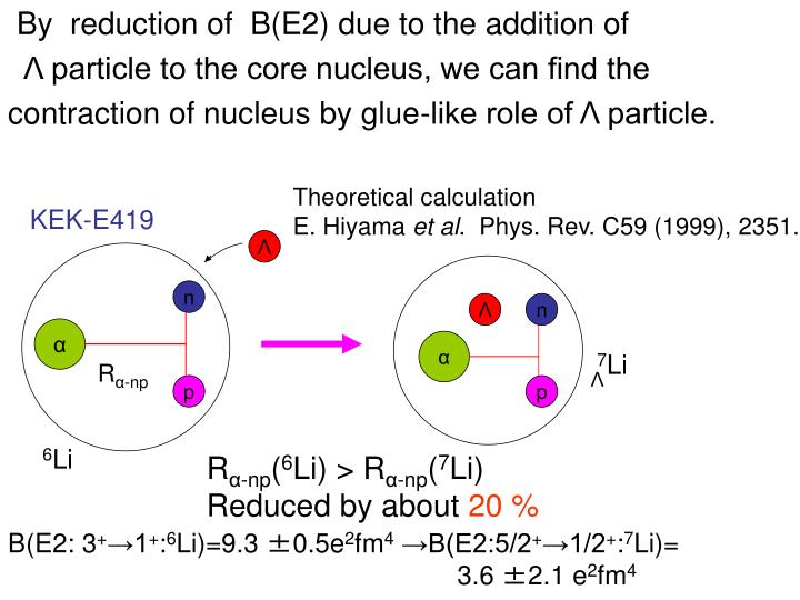 By  reduction of  B(E2) due to the addition of