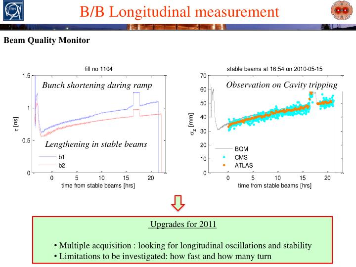 B/B Longitudinal measurement