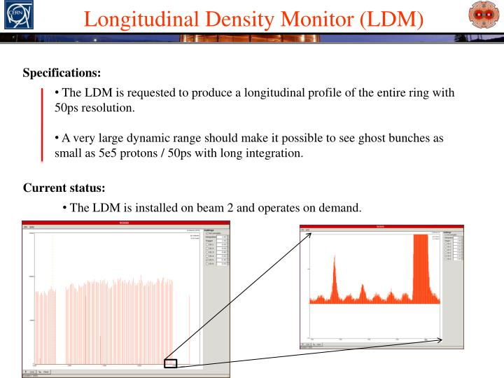 Longitudinal Density Monitor (LDM)