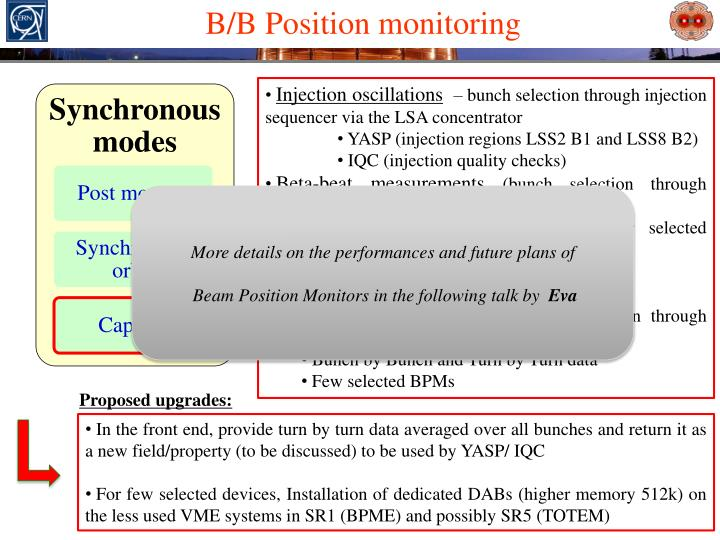 B/B Position monitoring
