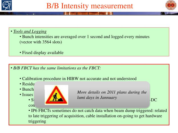 B/B Intensity measurement