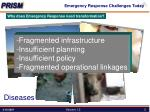 emergency response challenges today1