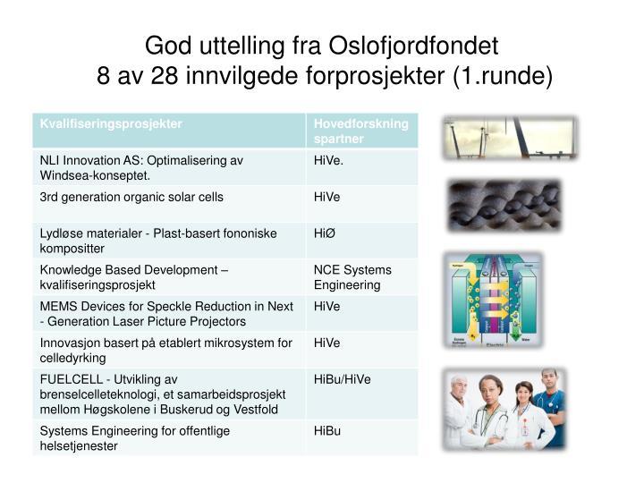 God uttelling fra Oslofjordfondet