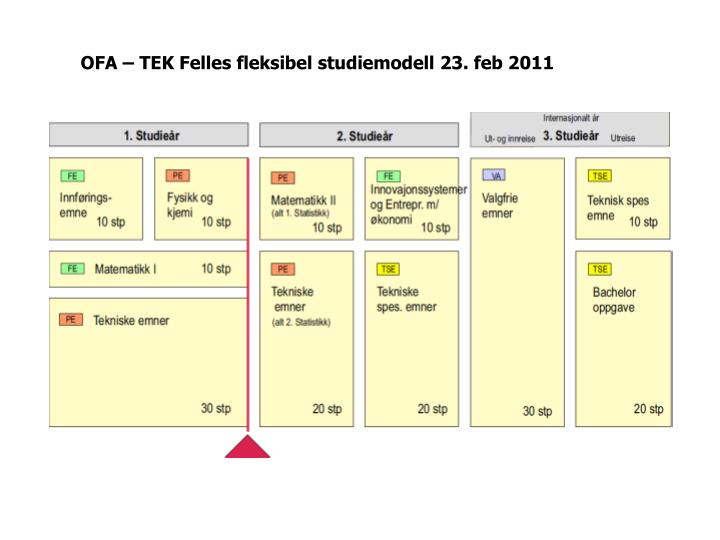 OFA – TEK Felles fleksibel studiemodell 23. feb 2011