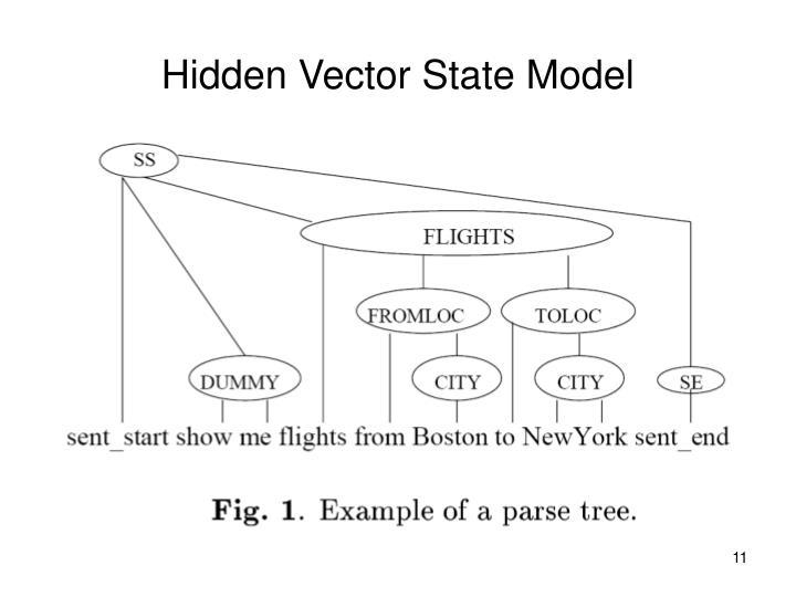 Hidden Vector State Model