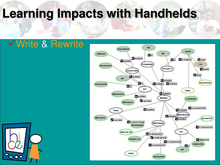 Learning Impacts with Handhelds