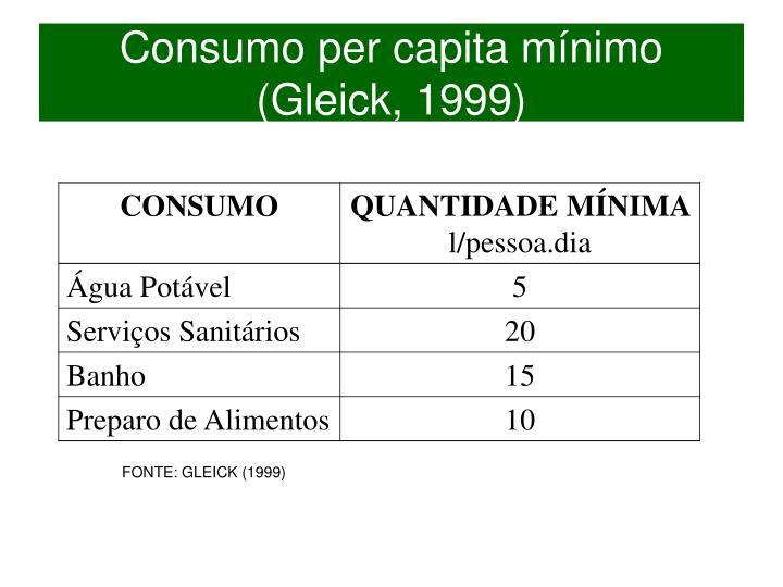 Consumo per capita mínimo (Gleick, 1999)