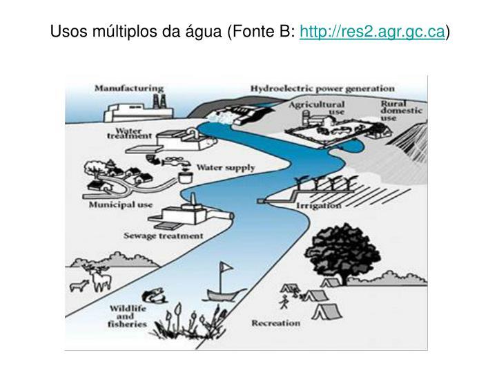 Usos múltiplos da água (Fonte B: