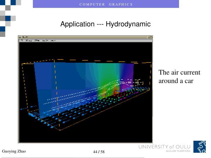 Application --- Hydrodynamic