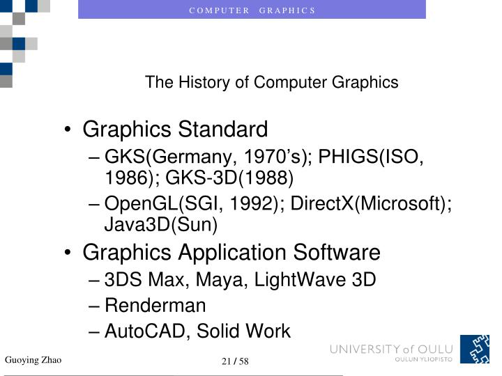 The History of Computer Graphics