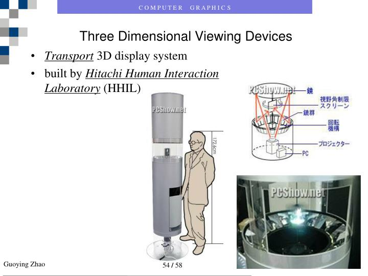 Three Dimensional Viewing Devices