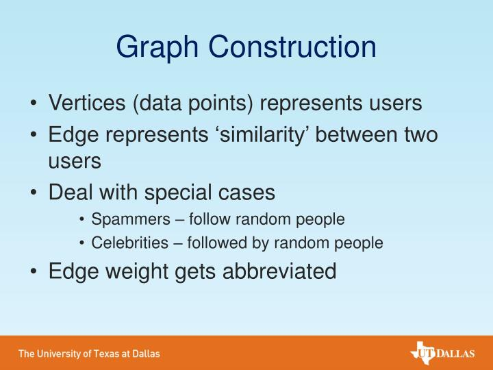 Graph Construction