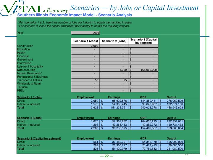 Scenarios — by Jobs or Capital Investment