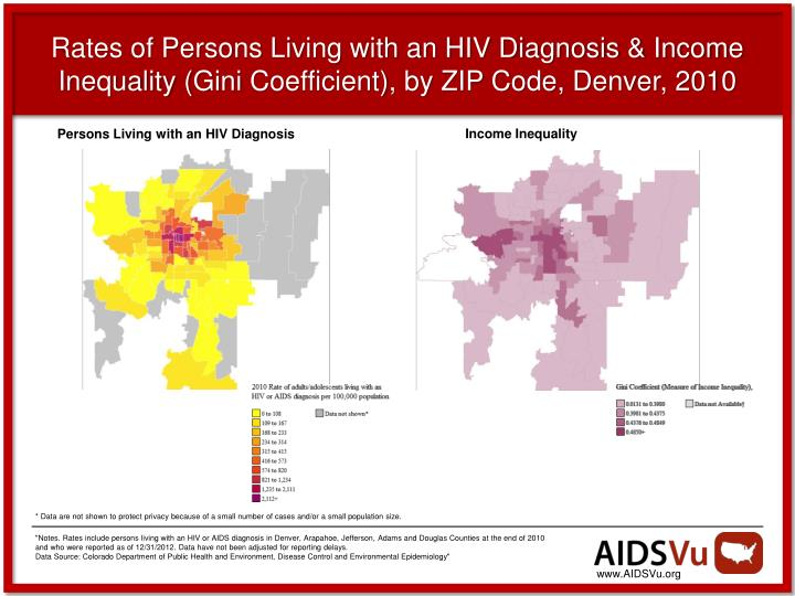 Rates of Persons Living with an HIV Diagnosis & Income Inequality (